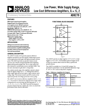 AD8279 image