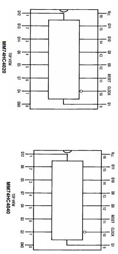 MM74HC4040 image