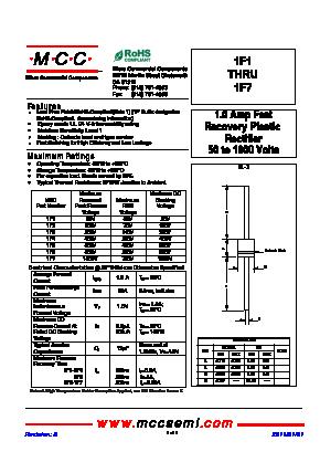 1F1 image