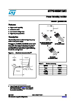 STPS40SM120C image