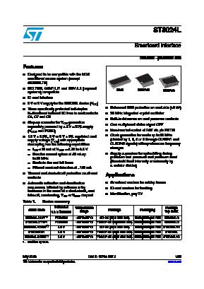 ST8024L image