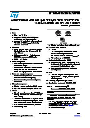 STM8AF6268 image