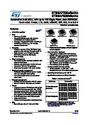 STM8AF628ATCY image